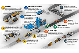 roadbuilding_illustration_final EDITS[1]